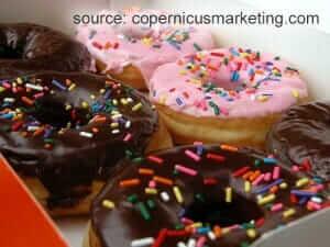 Dunkin' Donuts Doughnuts