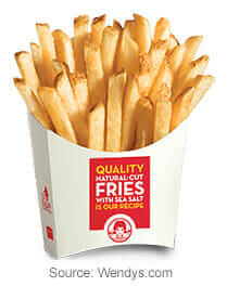Review of the Wendy's Dollar Menu | Value Size French Fries | Fast Food Menu Prices