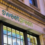 Sweetgreen Menu Prices